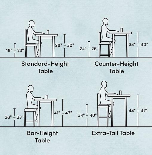 Dining+Table+Height+Diagram.jpg