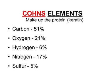 COHNS Elements