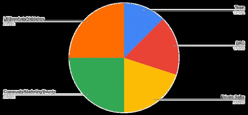 Screen%20Shot%202021-05-12%20at%206.05_e