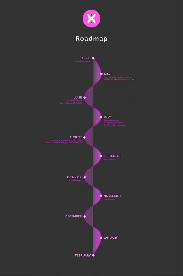 DeBio Roadmap-1.png
