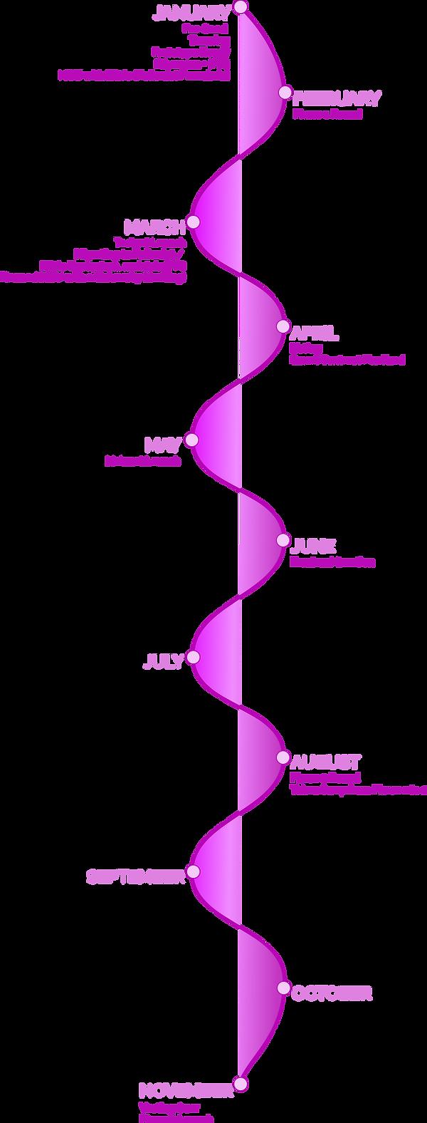 DeBio Roadmap