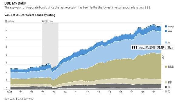debt BBB.JPG