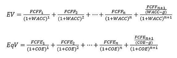 formulas ev eqv.JPG