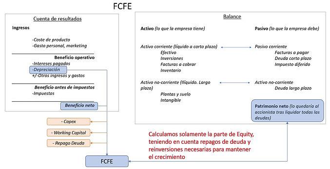 FCFE.JPG
