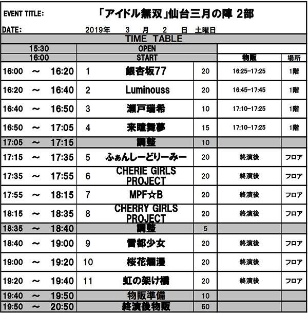 20190302「アイドル無双」仙台三月の陣 2部.jpg