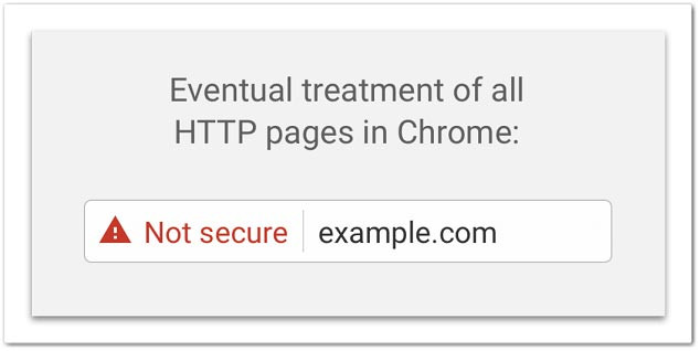 Wordpress SSL Kurulumu - Neden Http'den Https'ye Geçme