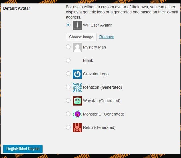 Wordpress Yazar Resmi Ekleme - WordPress Yazar Fotoğrafı Ekleme