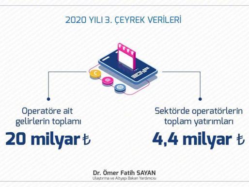Türkiye'deki Telefon ve İnternet Abonelerinin Sayısı Açıklandı