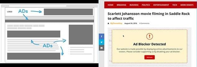 Wordpress Adsense Teması - Adsense Özellikleri