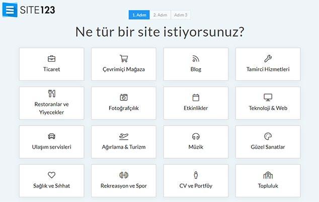 Kodsuz Web Sitesi Oluşturma - Site Türleri