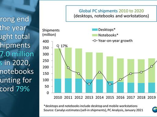 Küresel PC Pazarı, 2020'nin Son Çeyreğinde de Büyüdü: Masaüstü Satışları Düşerken Notebook Satışları