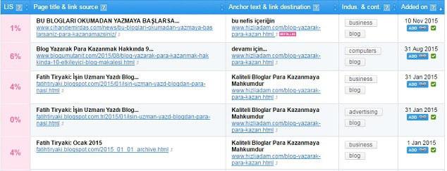 En iyi içeriklere verilen backlinkleri bularak - backlink istemek - Backlink nasıl alınır