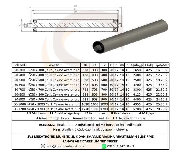 Çelik Çekme Avare Rulo Ölçüleri1.png