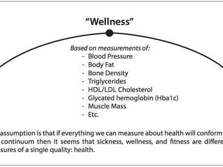 Day 11 - Sickness - Wellness - Fitness