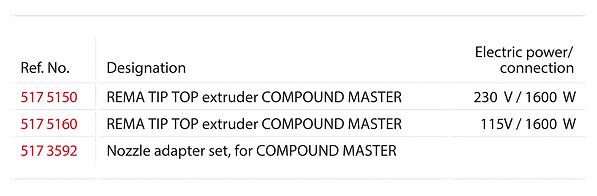 Extruder COMPOUND MASTER.png