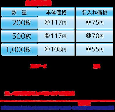 不織布価格.png