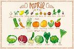 fruits et legumes avril.jpg