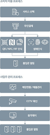 ssk_process_mobile.jpg