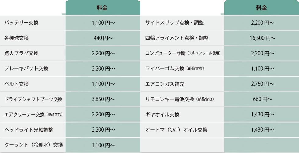 各種整備料金表(変更).png