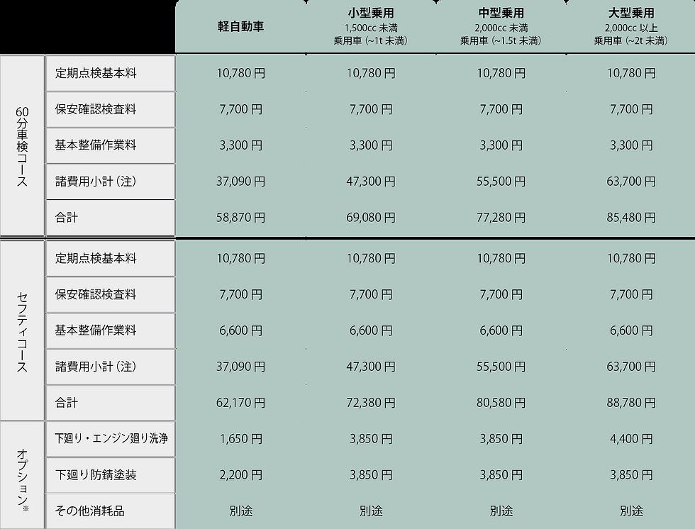 石井自動車_メニューと料金3.png