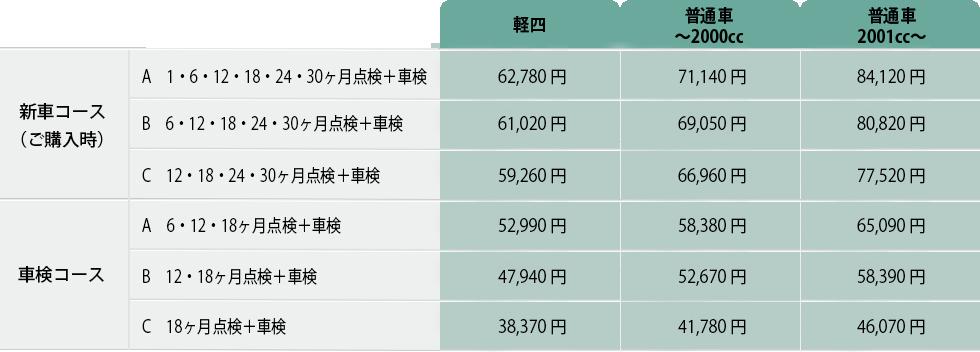 スマイルメンテプラス料金(変更).png