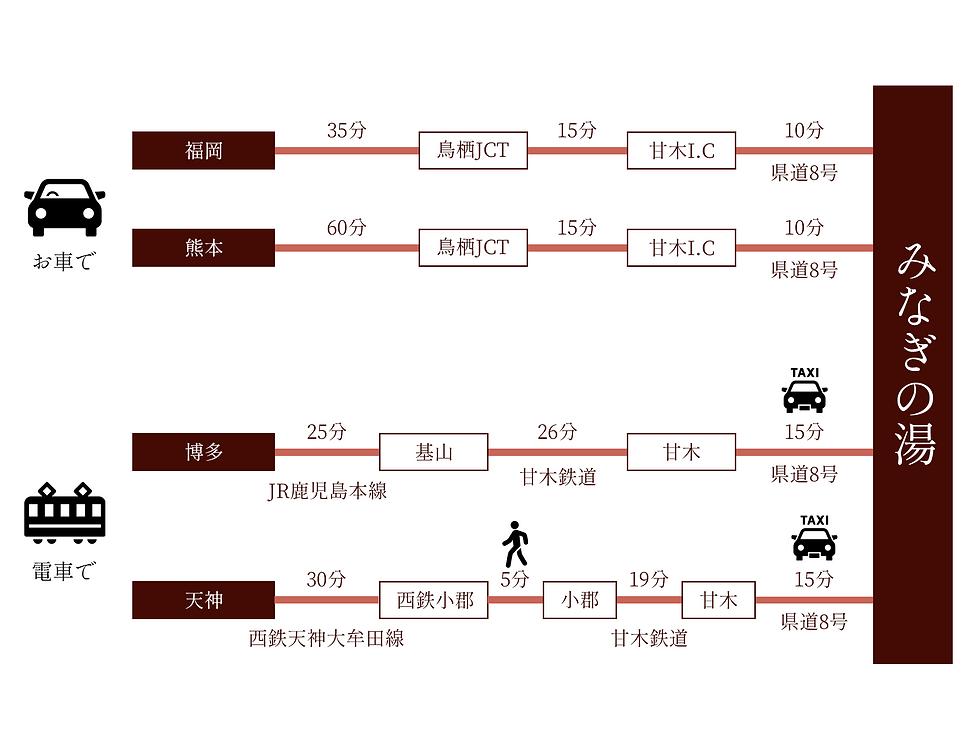 交通アクセス.png