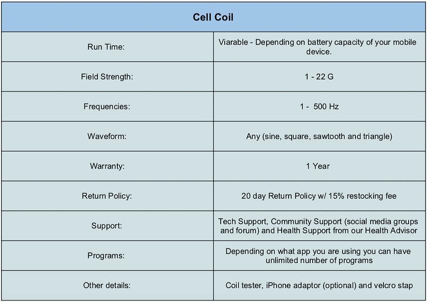 Cell coil fact sheet.jpeg