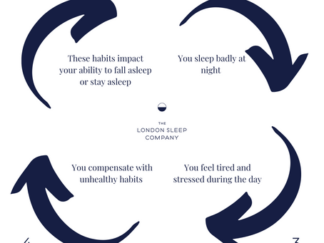Are your habits impacting your sleep?