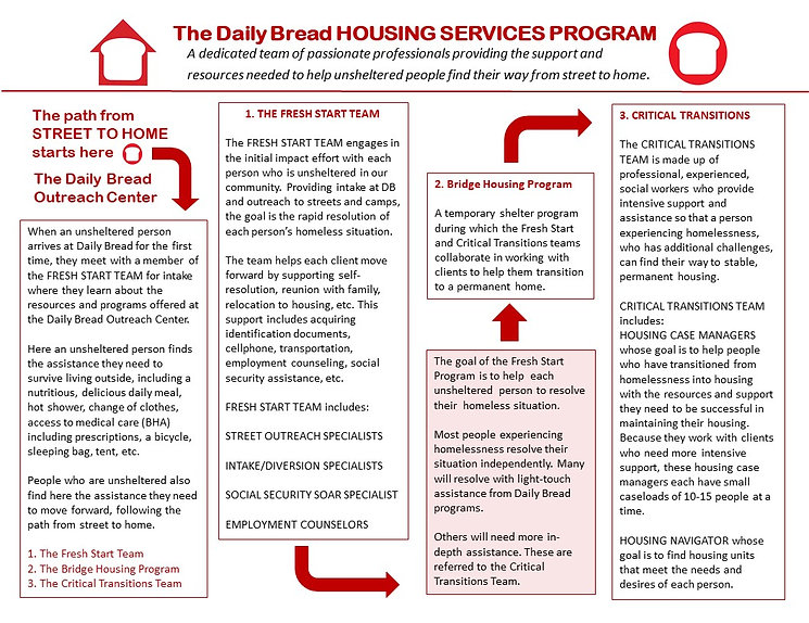 Housing Services Program brief.jpg