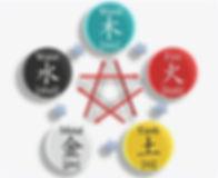 Feng%2520Shi%2520Diagram_edited_edited.j