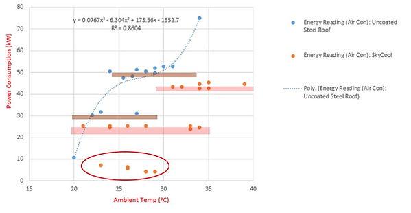 Graph F2.jpg