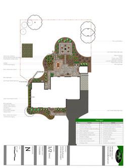 Blueprint, 2D design