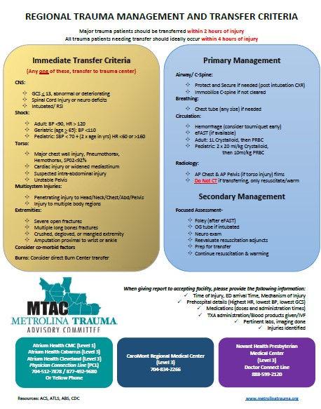 Trauma Transfer Criteria.jpg