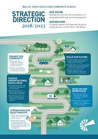 Strategic Plan Roadmap.jpg