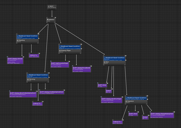 AI Tree.PNG