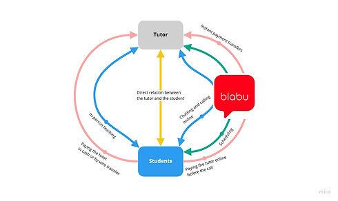 blabu flows.jpg