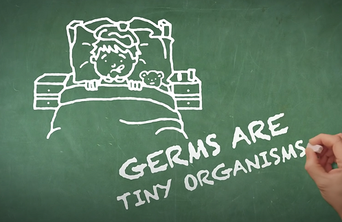 How Germs Spread (Easy)