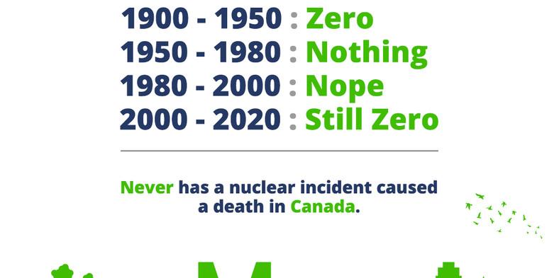 NexGen_Nuclear Power and 0 Deaths_4.jpg
