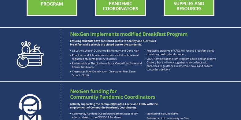 NexGen_Covid Support_V7.jpg