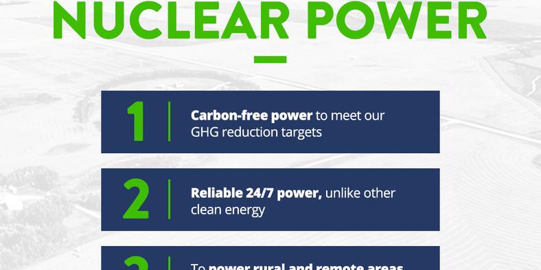 NexGen_4 Reasons Canada Needs Nuclear Po