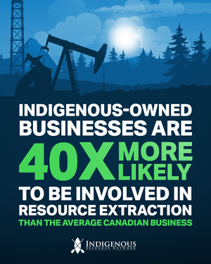 IRN_Indigenous Businesses 40X More Likel