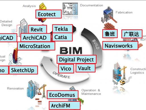 Adaptation of BIM technologies
