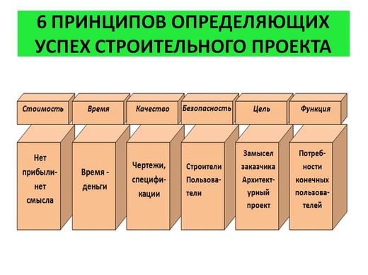 4-Успех проекта.JPG
