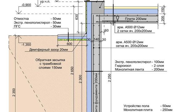 Проект реконструкции дома 300 - 6.jpg