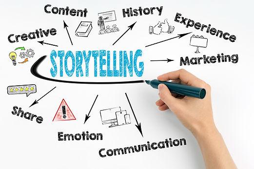 brand storytelling.jpg