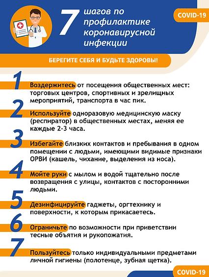 7 шагов.tif