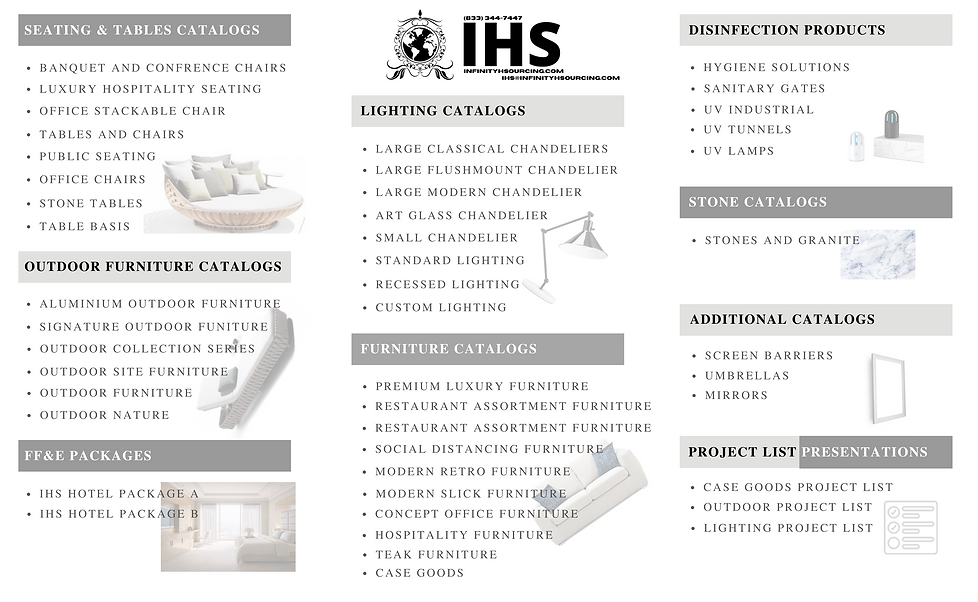 IHS INDEX PICTURE.png