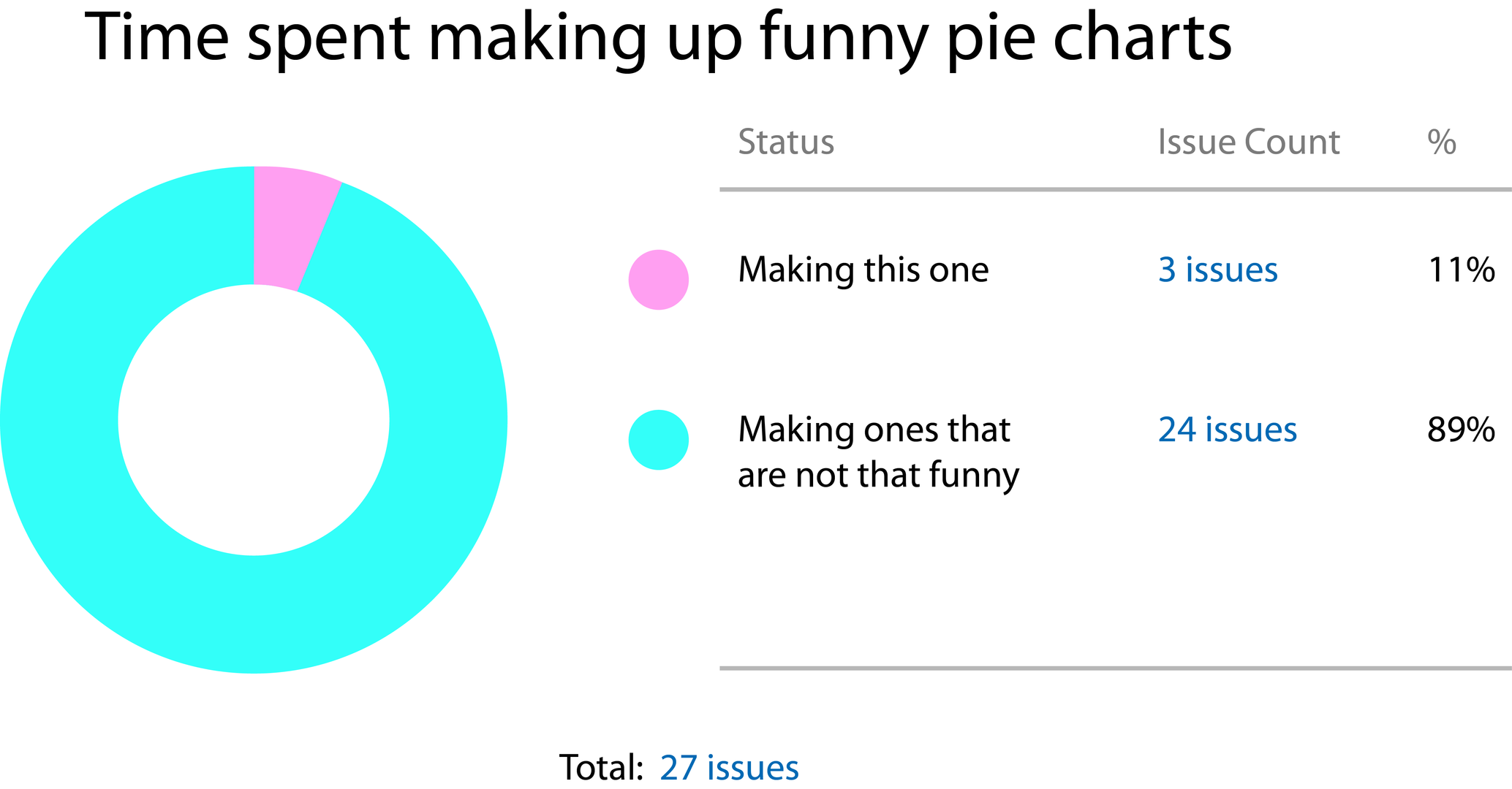 4 Making Color Pie Charts in Jira.png