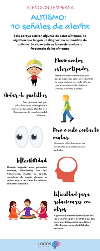 10 Señales de alerta para detectar el Autismo