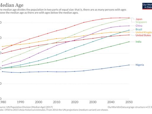 2025年 日本人の半分は50歳以上
